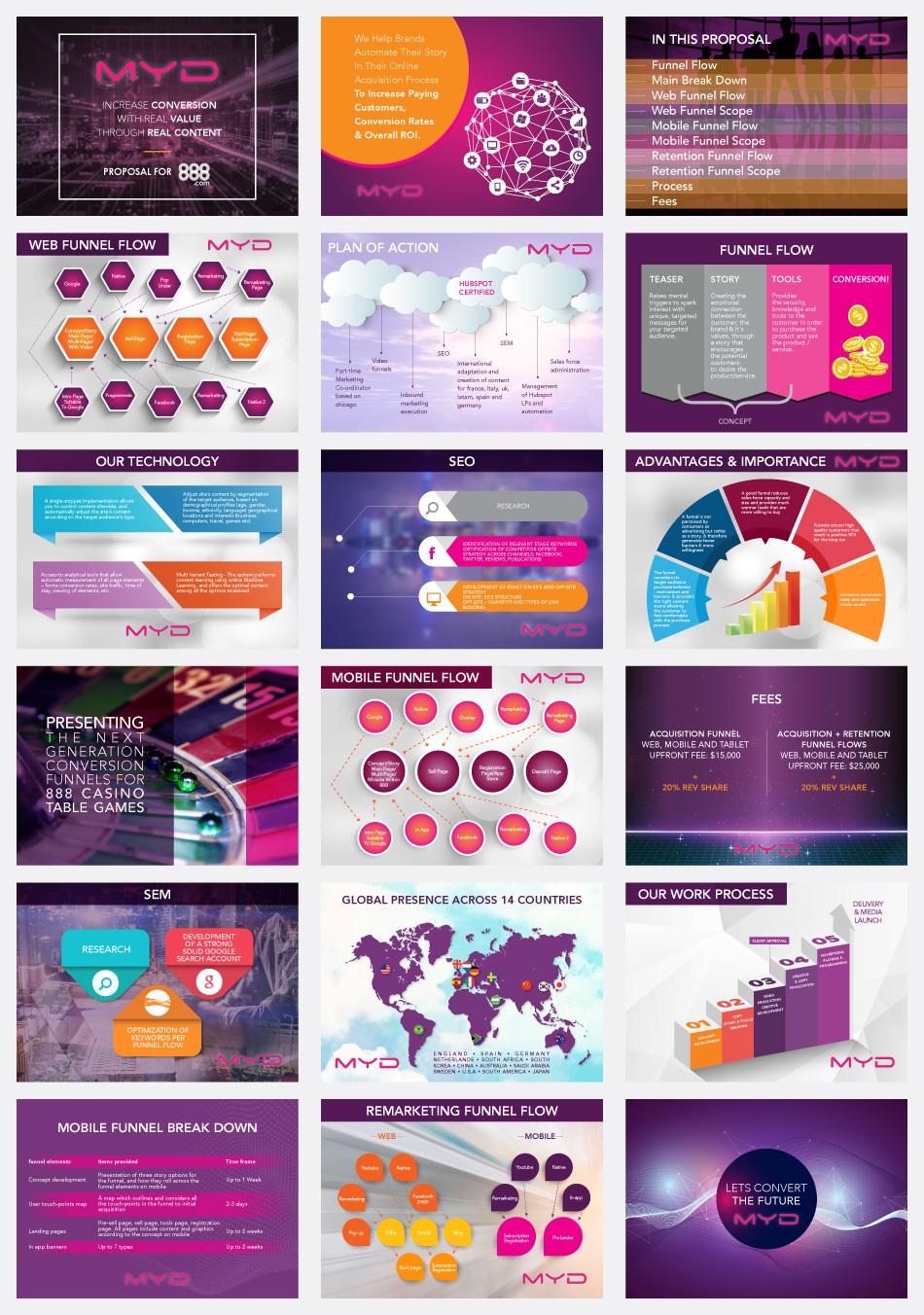 עיצוב גרפי למצגת לחברת MYD