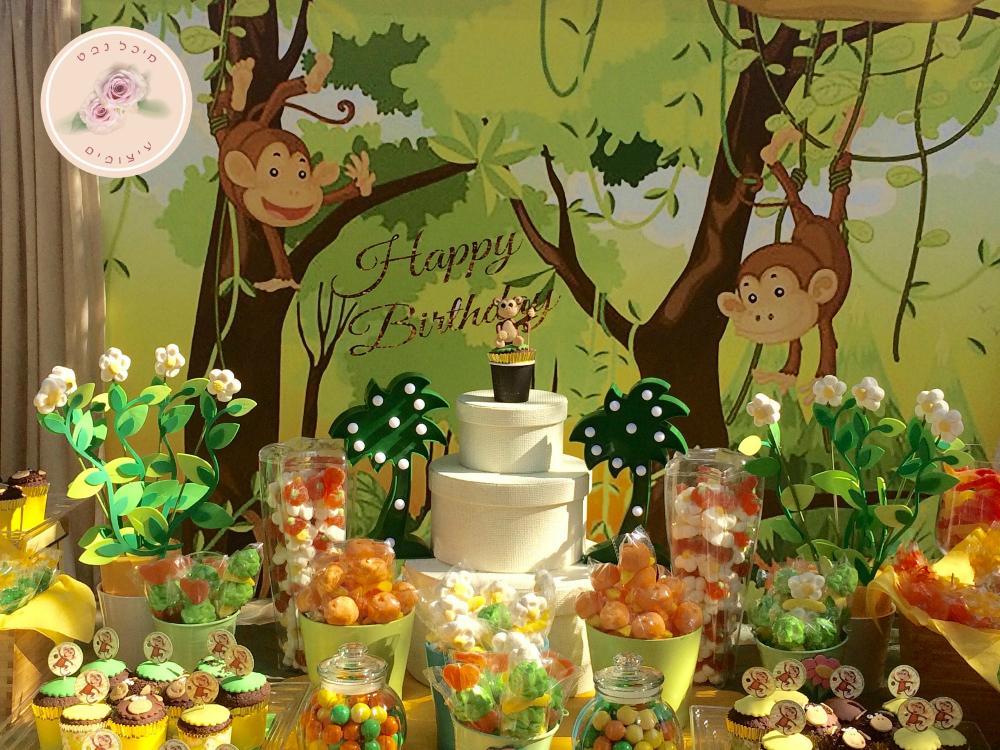 יום הולדת קופיקו, איך חוגגים יום הולדת קופיקו