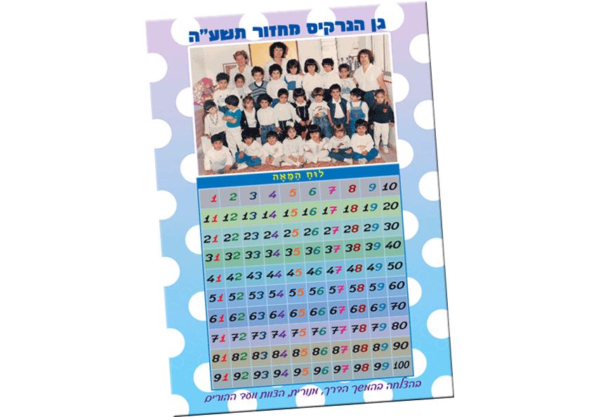 תמונת מחזור של ילדים העולים לכיתה א', לוח המאה