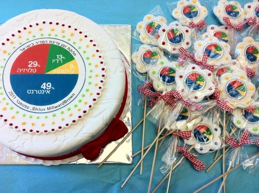 עוגה וסוכריות מעוצבות לארוע של גוגל
