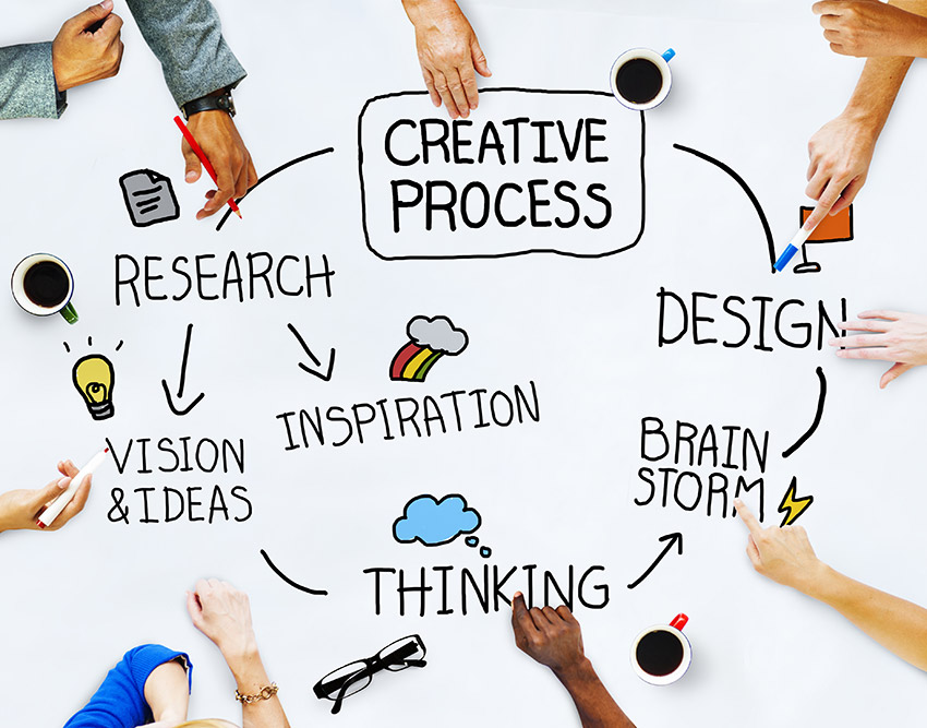בניית מיתוג לעסקים וחברות