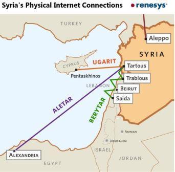 מפת האינטרנט בסוריה