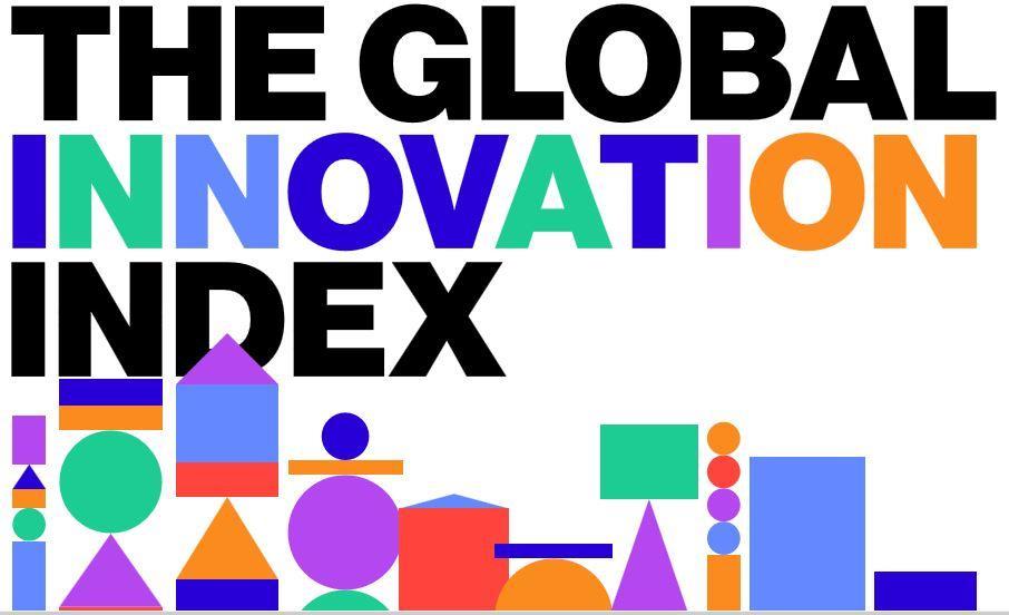 אינדקס החדשנות העולמי