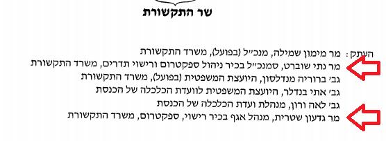צילום מכתב שר התקשורת