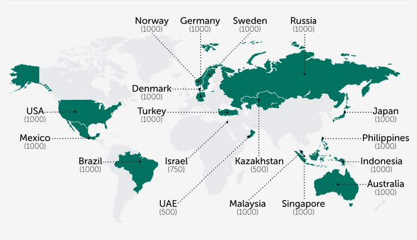המדינות המשתתפןת במחקר