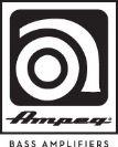 AMPEG מגברי גיטרות