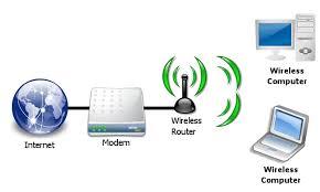 תיאור: התקנת רשת אלחוטית
