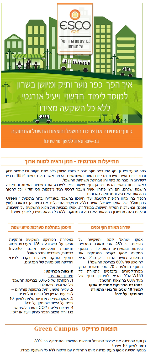 התייעלות אנרגטית בכפר הנוער המיושן - אסקו ישראל