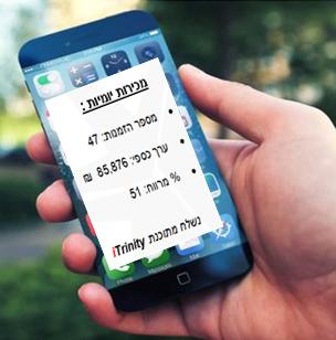 משלוח SMS במערכת טכנאים ואנשי שטח על סמרטפונים