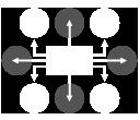 מערכת ניידת לטכנאים ובקרות על סמרטפונים וטבלטים