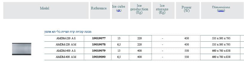 מכונת קוביות קרח חצויות ללא תא אכסון