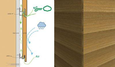 חיפוי קיר עץ סינטטי משולב| צוות גדרון