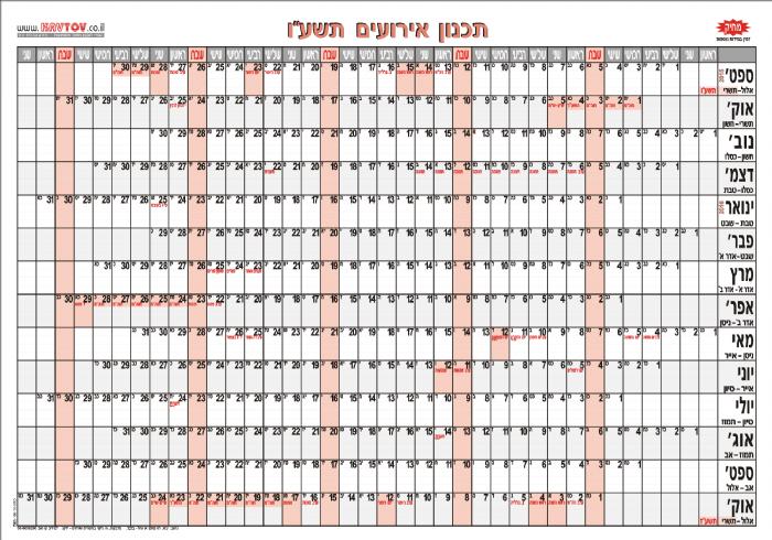 """תכנון השנה העברית תשע""""ו... מראש השנה (ספט')"""