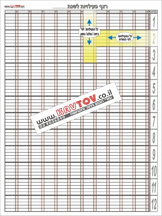 תכנון הפעילות השנתית, נטו, דגם kts424