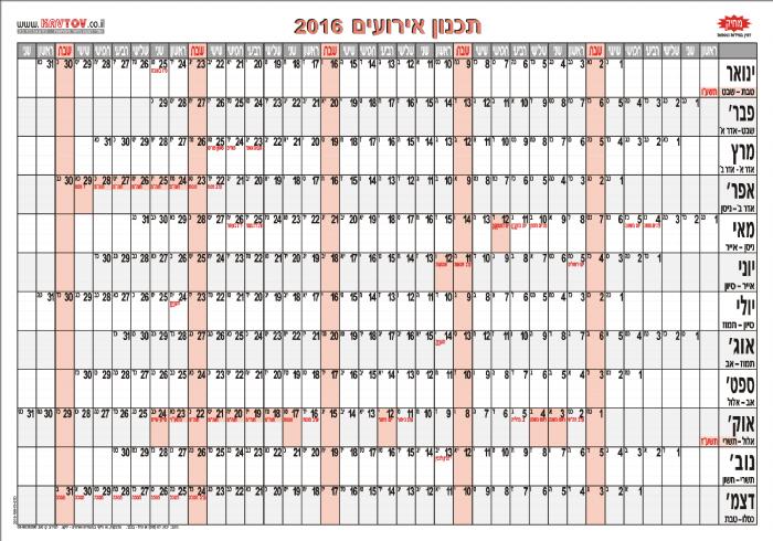 תכנון השנה האזרחית 2016... ינואר עד דצמבר