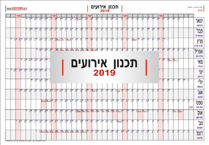 תכנון השנה העיסקית 2019