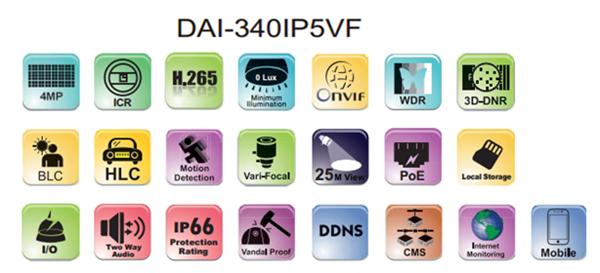 dai-340ip5vf